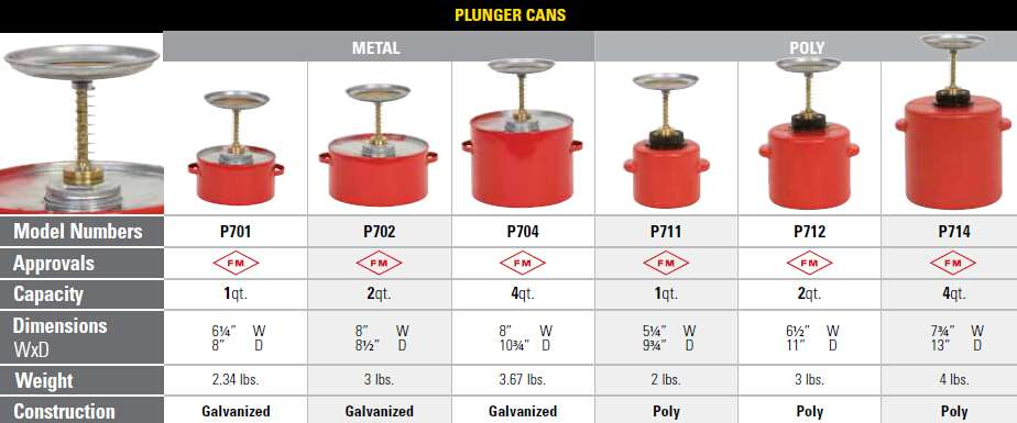 uk Plunger & Bench Cans