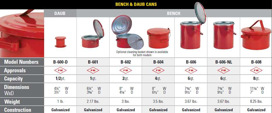 brazil Plunger & Bench Cans